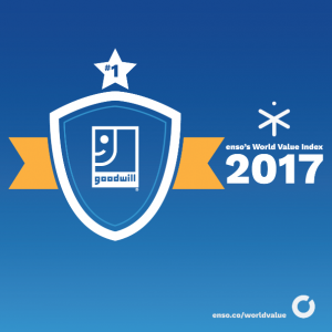 Goodwill #1 In Name Brand Survey
